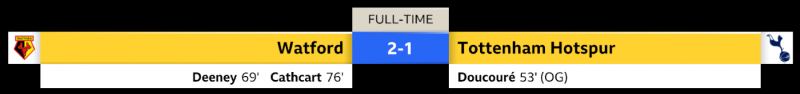 Scoreline graphic: Part 1